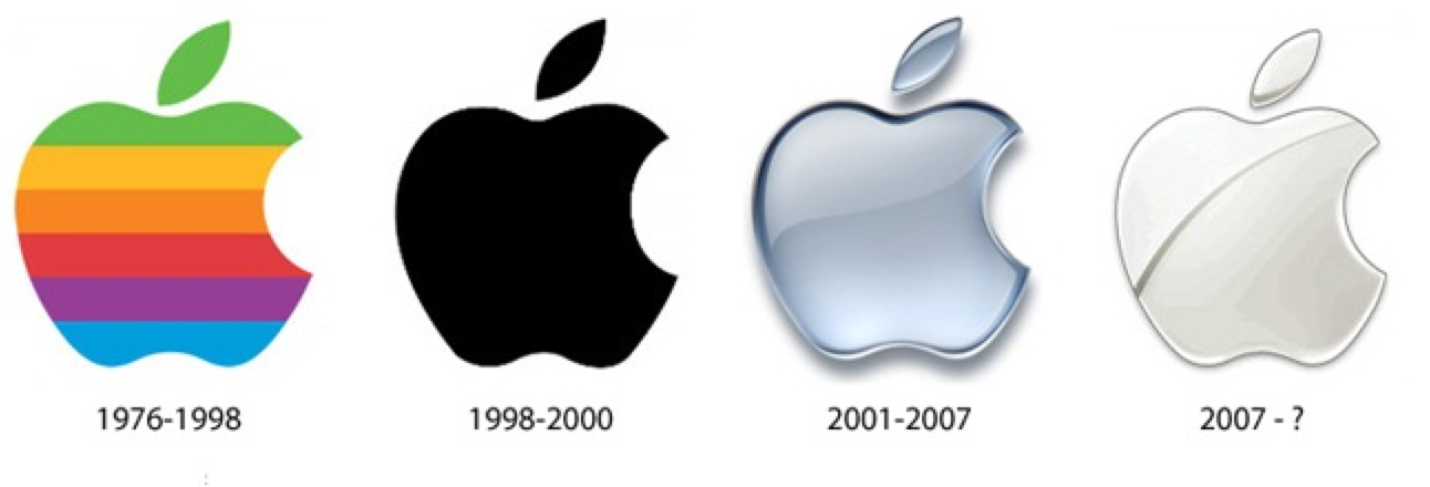 Apple Mac Where are they now a review of the biggest corporate rebrands in 2014