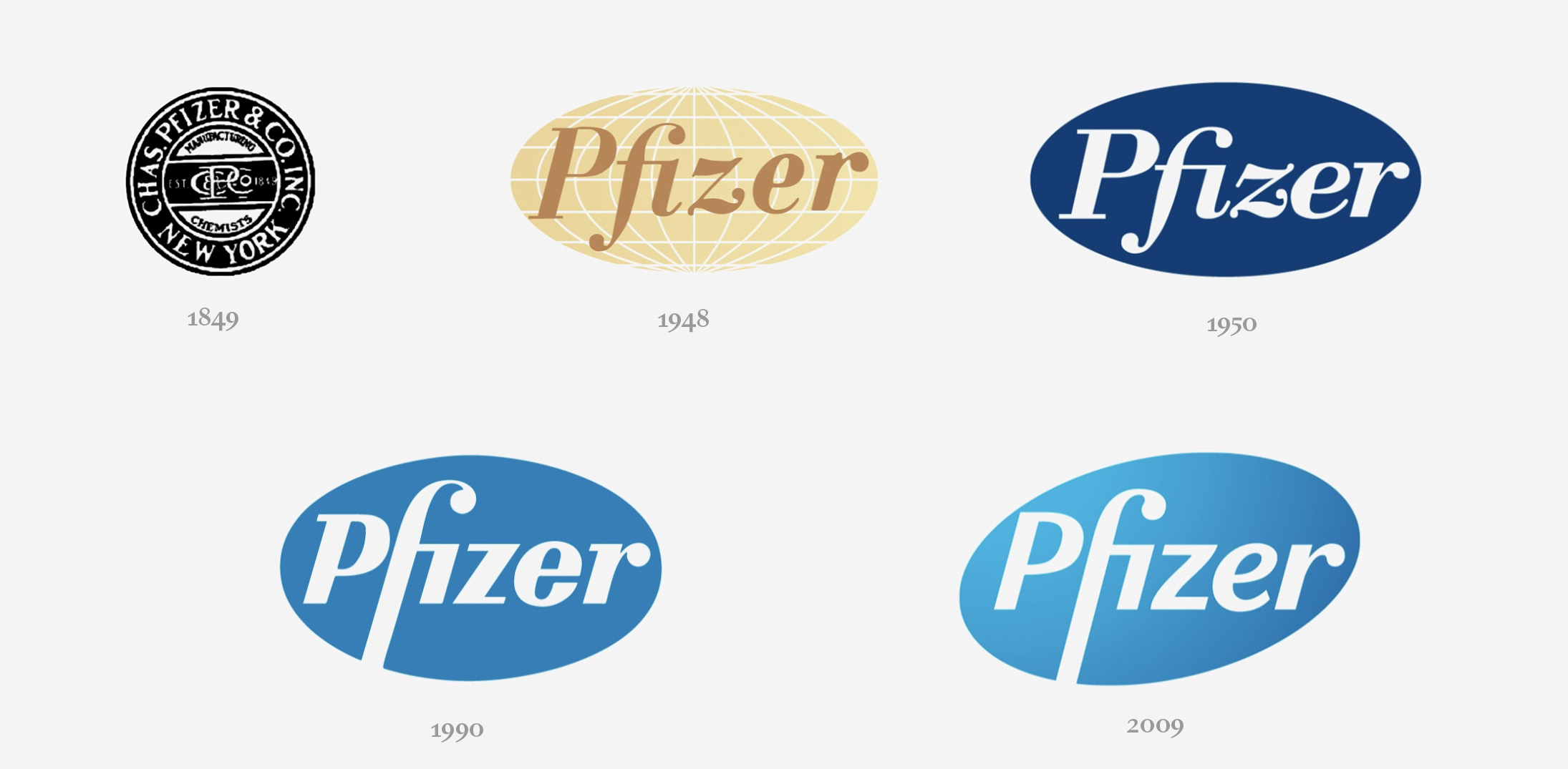 Pfizer Brand Identity